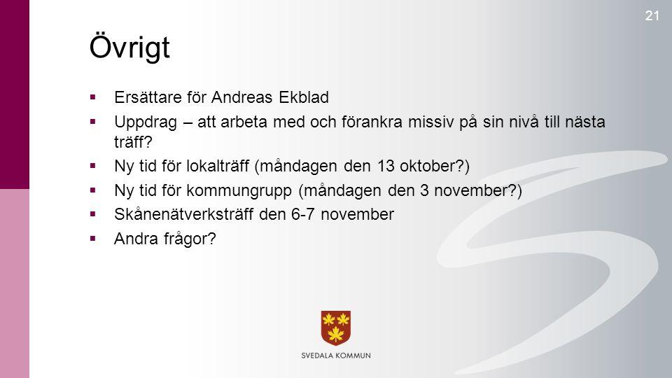 Övrigt 21  Ersättare för Andreas Ekblad  Uppdrag – att arbeta med och förankra missiv på sin nivå till nästa träff?  Ny tid för lokalträff (måndage