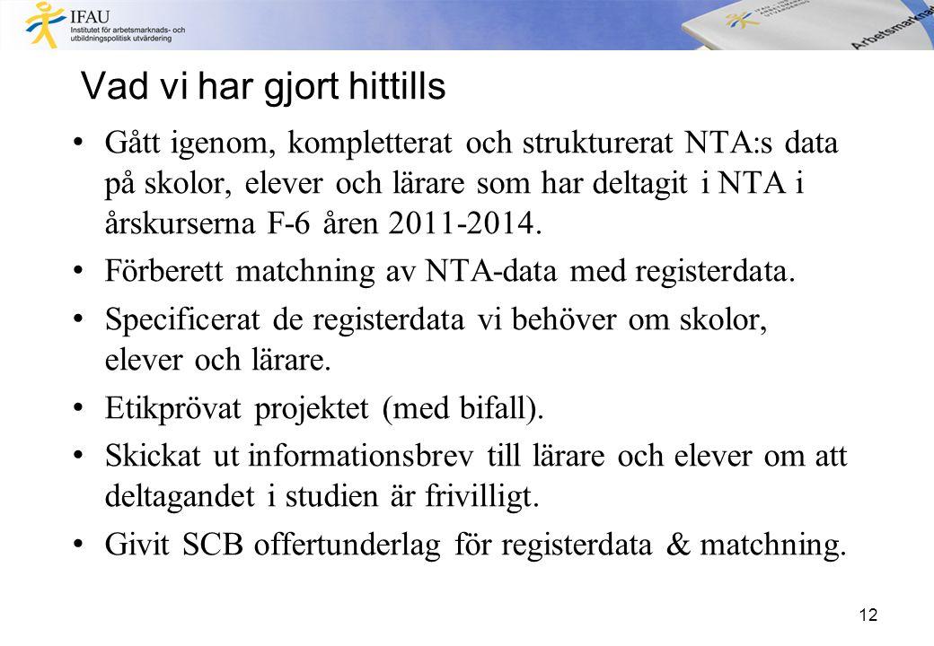 Vad vi har gjort hittills Gått igenom, kompletterat och strukturerat NTA:s data på skolor, elever och lärare som har deltagit i NTA i årskurserna F-6 åren 2011-2014.