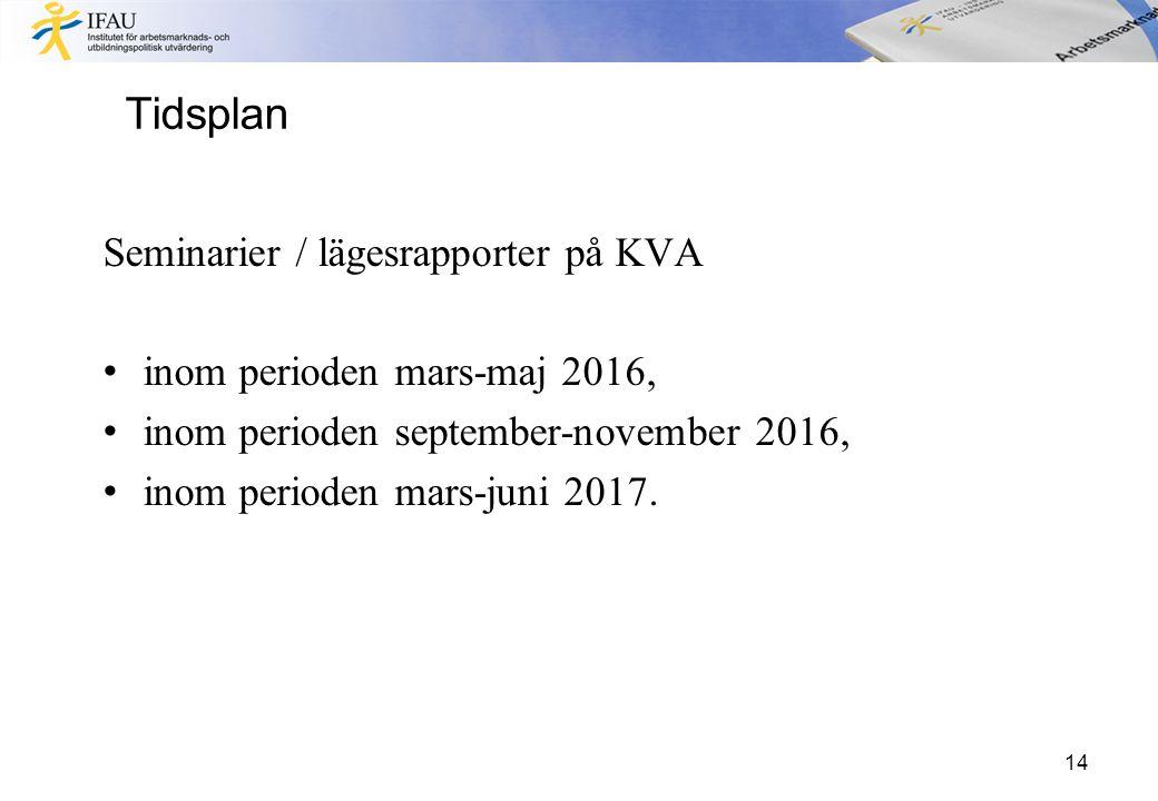 Tidsplan Seminarier / lägesrapporter på KVA inom perioden mars-maj 2016, inom perioden september-november 2016, inom perioden mars-juni 2017. 14