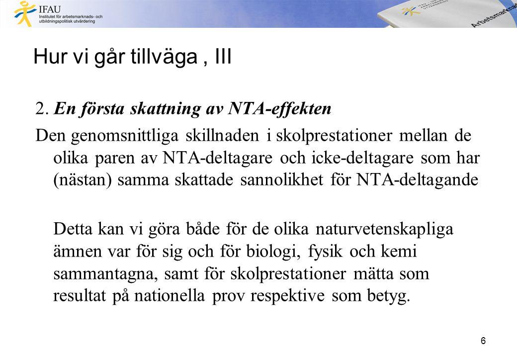 Hur vi går tillväga, III 2. En första skattning av NTA-effekten Den genomsnittliga skillnaden i skolprestationer mellan de olika paren av NTA-deltagar