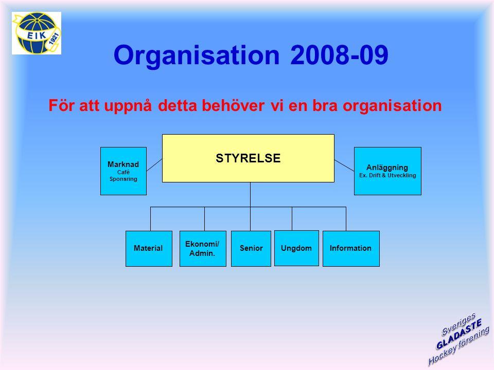 Organisation 2008-09 För att uppnå detta behöver vi en bra organisation Marknad Café Sponsring Anläggning Ex.