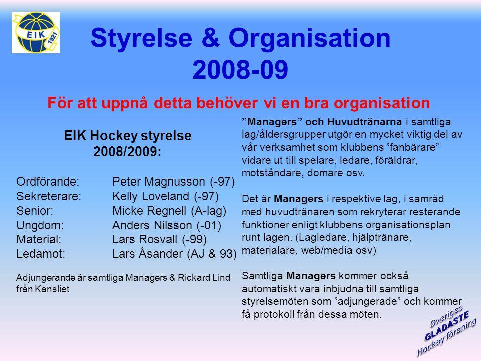 Styrelse & Organisation 2008-09 EIK Hockey styrelse 2008/2009: Ordförande:Peter Magnusson (-97) Sekreterare:Kelly Loveland (-97) Senior:Micke Regnell (A-lag) Ungdom:Anders Nilsson (-01) Material:Lars Rosvall (-99) Ledamot:Lars Åsander (AJ & 93) Adjungerande är samtliga Managers & Rickard Lind från Kansliet Managers och Huvudtränarna i samtliga lag/åldersgrupper utgör en mycket viktig del av vår verksamhet som klubbens fanbärare vidare ut till spelare, ledare, föräldrar, motståndare, domare osv.