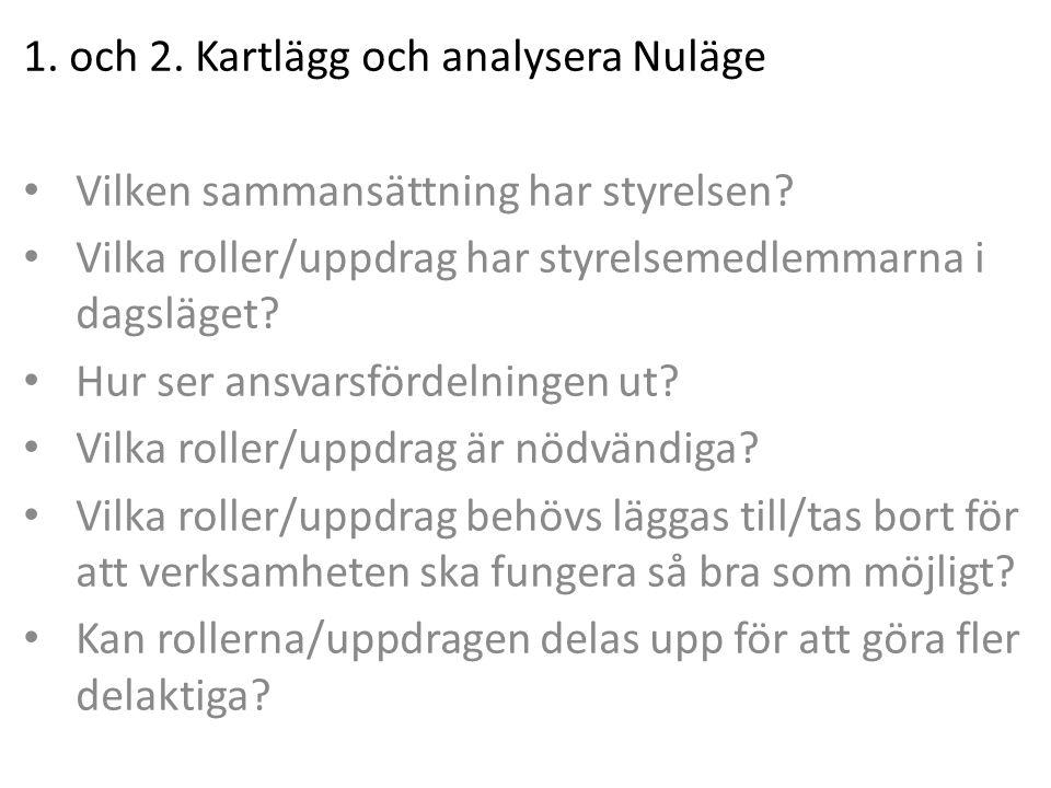 1. och 2. Kartlägg och analysera Nuläge Vilken sammansättning har styrelsen.