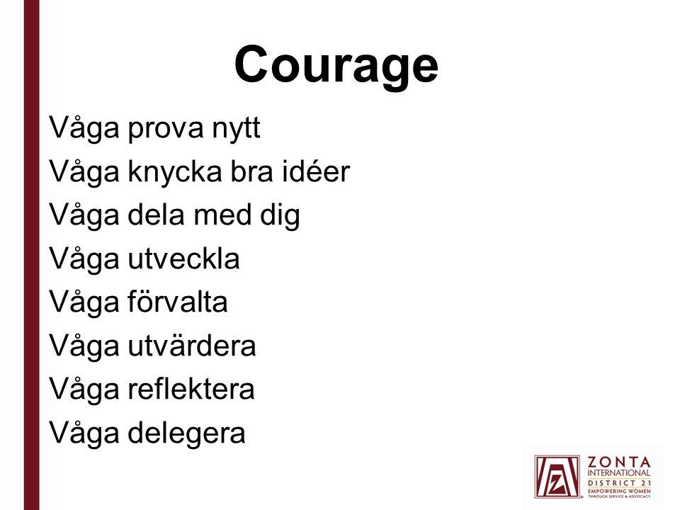 Courage Våga prova nytt Våga knycka bra idéer Våga dela med dig Våga utveckla Våga förvalta Våga utvärdera Våga reflektera Våga delegera