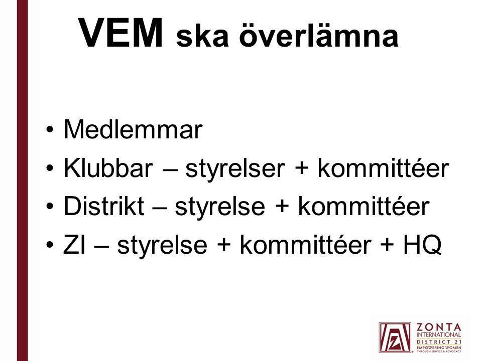 VEM ska överlämna Medlemmar Klubbar – styrelser + kommittéer Distrikt – styrelse + kommittéer ZI – styrelse + kommittéer + HQ