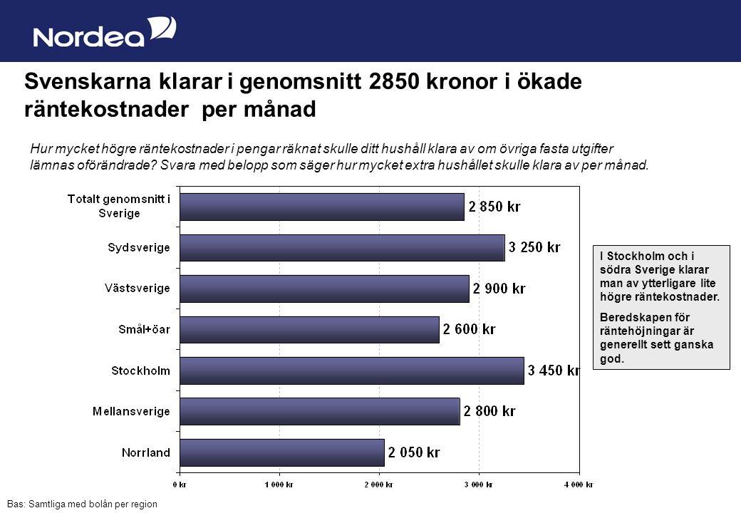 Sida 14 Svenskarna klarar i genomsnitt 2850 kronor i ökade räntekostnader per månad I Stockholm och i södra Sverige klarar man av ytterligare lite högre räntekostnader.