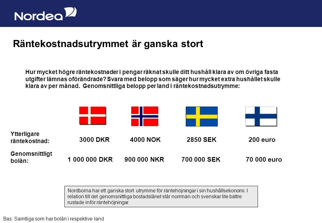 Sida 15 Räntekostnadsutrymmet är ganska stort Nordborna har ett ganska stort utrymme för räntehöjningar i sin hushållsekonomi.