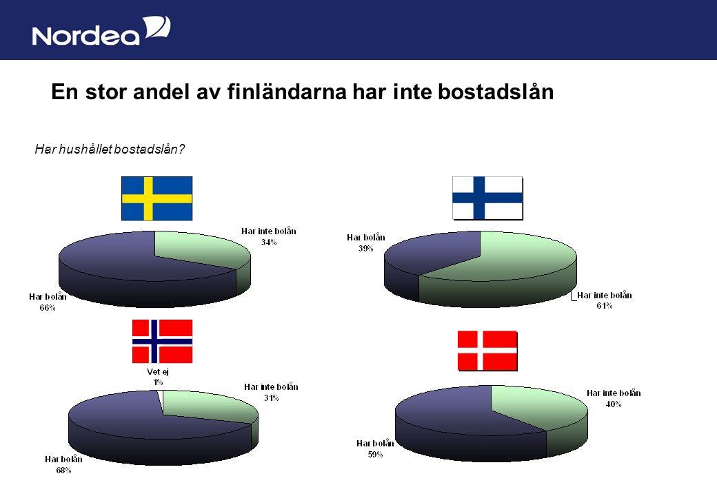 Sida 16 En stor andel av finländarna har inte bostadslån Har hushållet bostadslån