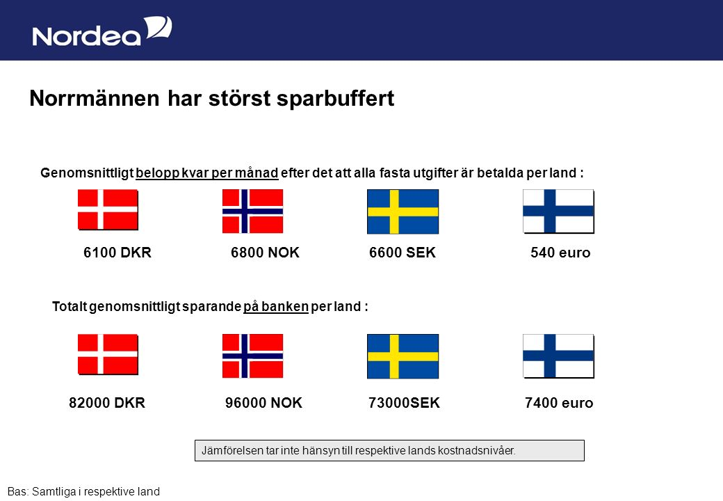 Sida 17 Norrmännen har störst sparbuffert Jämförelsen tar inte hänsyn till respektive lands kostnadsnivåer.