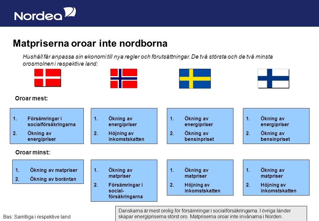 Sida 18 Matpriserna oroar inte nordborna 1.Försämringar i socialförsäkringarna 2.Ökning av energipriser Danskarna är mest orolig för försämringar i socialförsäkringarna.