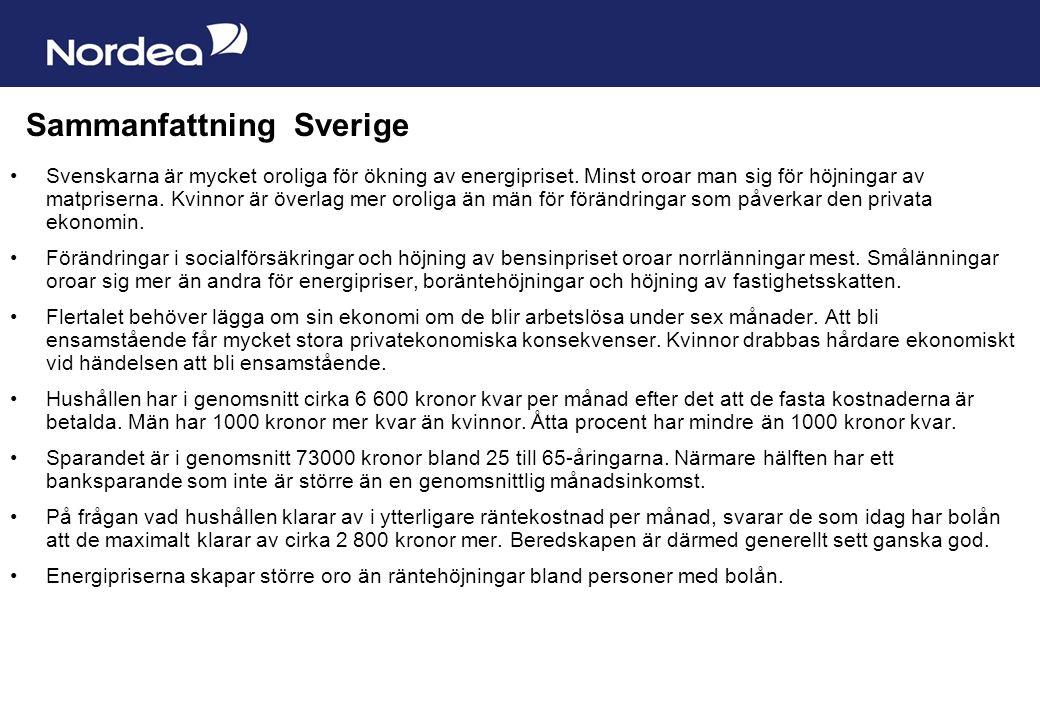 Sida 21 Sammanfattning Sverige Svenskarna är mycket oroliga för ökning av energipriset.