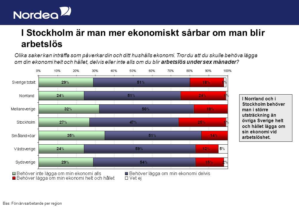 Sida 6 Att bli ensamstående förändrar ekonomin oavsett var man bor Bas: Sammanboende/gifta per region Olika saker kan inträffa som påverkar din och ditt hushålls ekonomi.