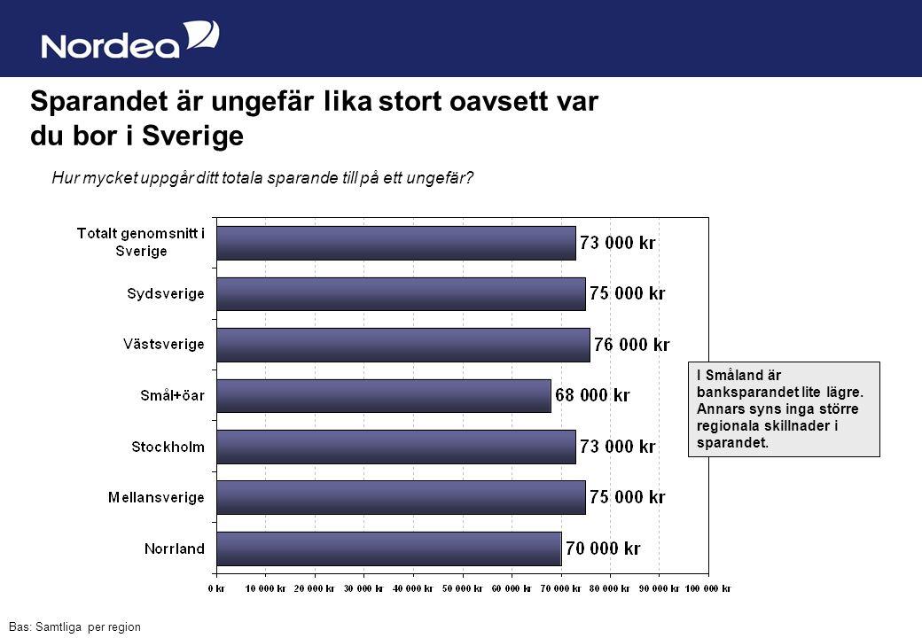 Sida 20 Att bli ensamstående får stora ekonomiska konsekvenser Norrmännen och svenskarna får i högre grad lägga om sin ekonomi helt och hållet vid händelsen att bli ensamstående.