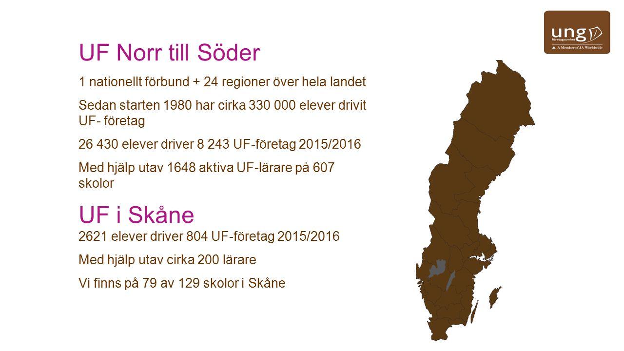 UF Norr till Söder 1 nationellt förbund + 24 regioner över hela landet Sedan starten 1980 har cirka 330 000 elever drivit UF- företag 26 430 elever driver 8 243 UF-företag 2015/2016 Med hjälp utav 1648 aktiva UF-lärare på 607 skolor UF i Skåne 2621 elever driver 804 UF-företag 2015/2016 Med hjälp utav cirka 200 lärare Vi finns på 79 av 129 skolor i Skåne