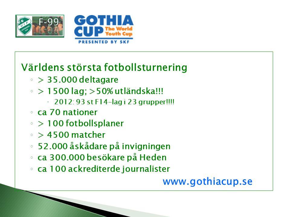 Världens största fotbollsturnering ◦ > 35.000 deltagare ◦ > 1500 lag; >50% utländska!!.