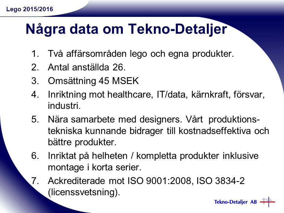 Lego 2015/2016 Några data om Tekno-Detaljer 1.Två affärsområden lego och egna produkter.