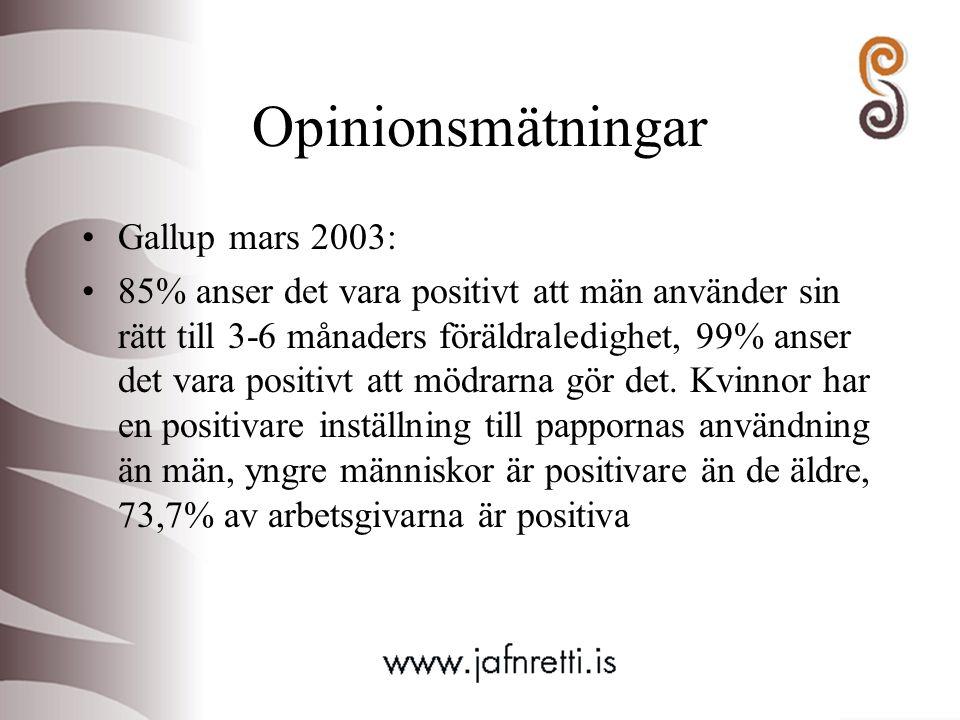 Opinionsmätningar Gallup mars 2003: 85% anser det vara positivt att män använder sin rätt till 3-6 månaders föräldraledighet, 99% anser det vara posit