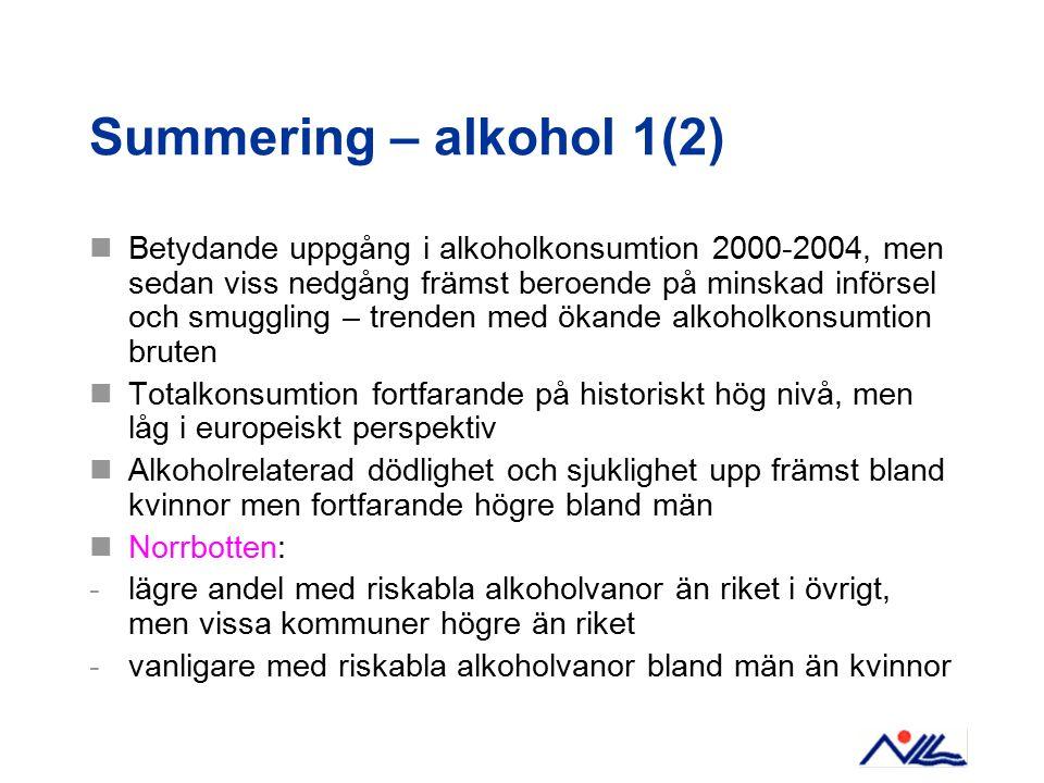 Summering – alkohol 1(2) Betydande uppgång i alkoholkonsumtion 2000-2004, men sedan viss nedgång främst beroende på minskad införsel och smuggling – t