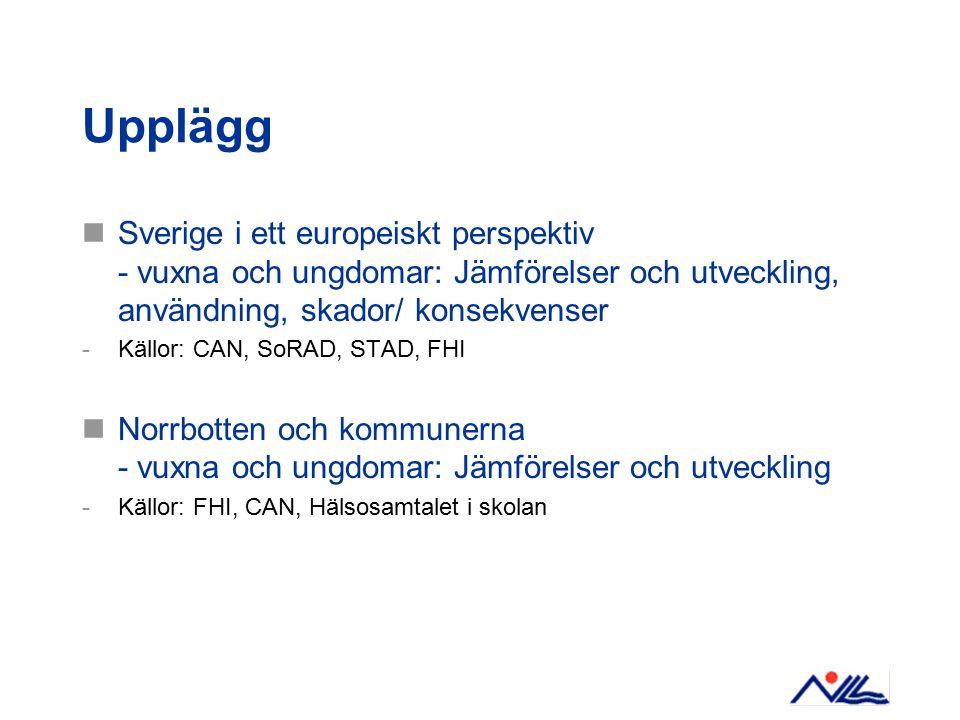Upplägg Sverige i ett europeiskt perspektiv - vuxna och ungdomar: Jämförelser och utveckling, användning, skador/ konsekvenser -Källor: CAN, SoRAD, ST