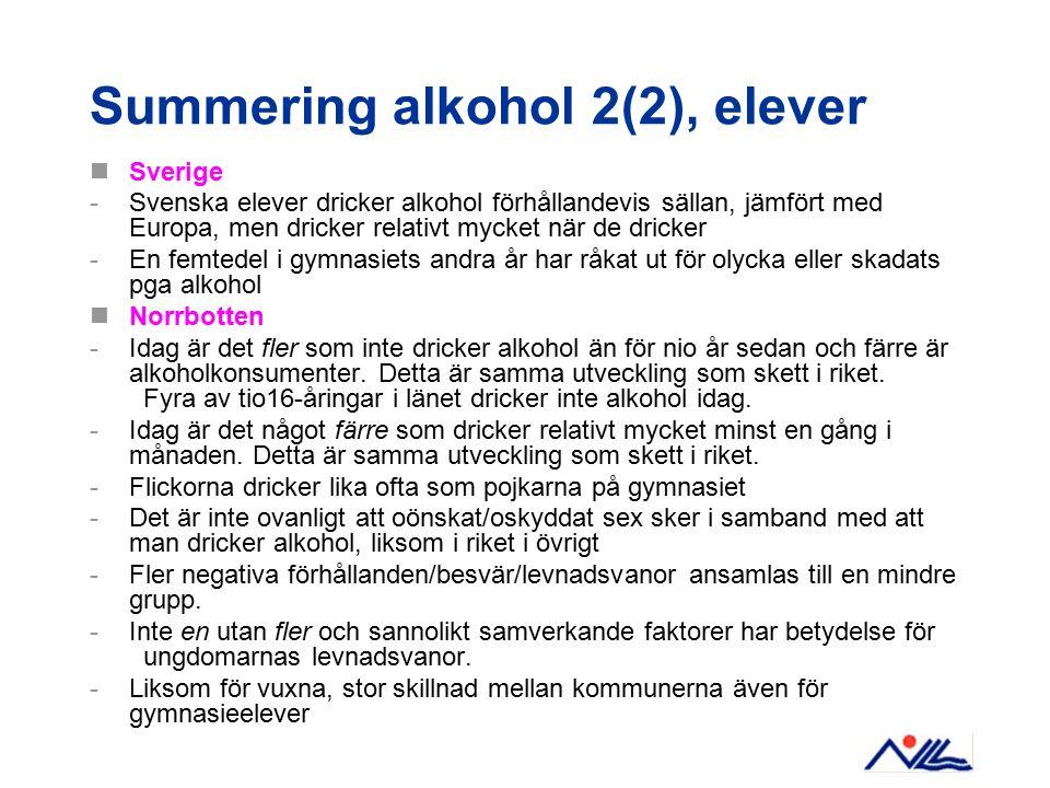 Summering alkohol 2(2), elever Sverige -Svenska elever dricker alkohol förhållandevis sällan, jämfört med Europa, men dricker relativt mycket när de d