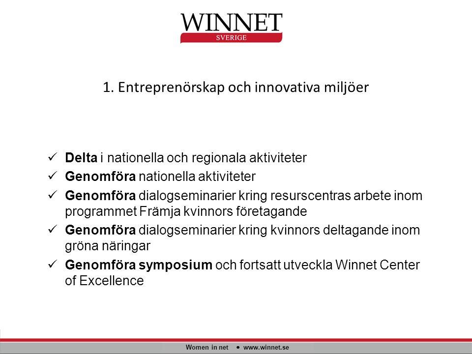 1. Entreprenörskap och innovativa miljöer Women in net www.winnet.se Delta i nationella och regionala aktiviteter Genomföra nationella aktiviteter Gen