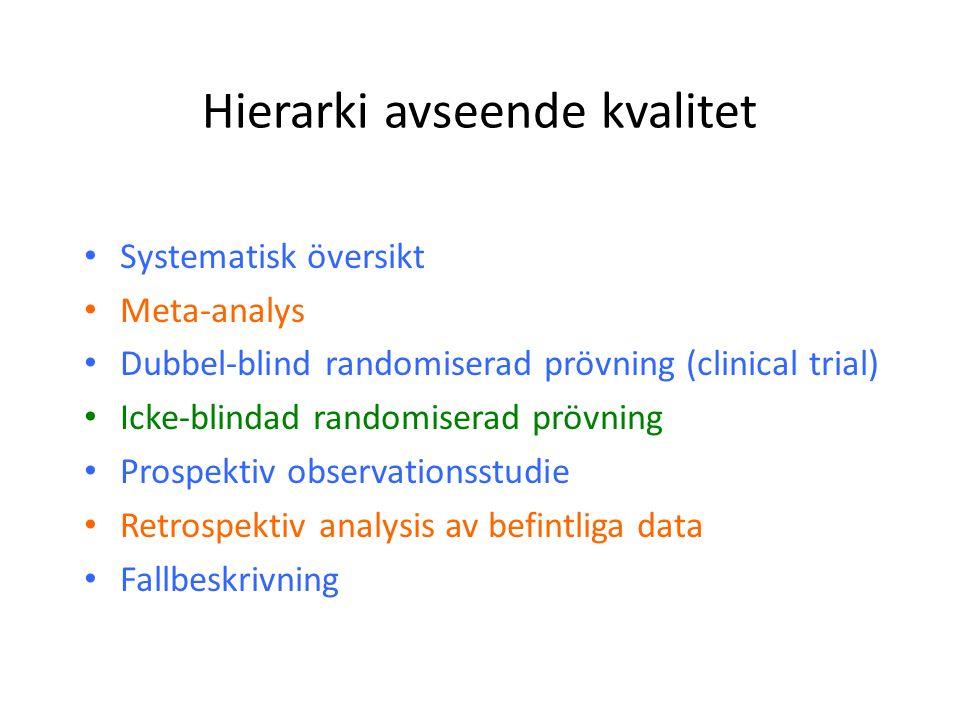 Hierarki avseende kvalitet Systematisk översikt Meta-analys Dubbel-blind randomiserad prövning (clinical trial) Icke-blindad randomiserad prövning Pro