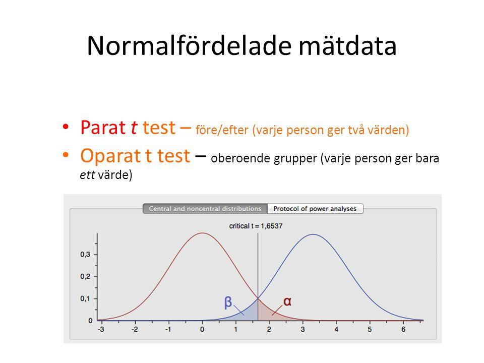Normalfördelade mätdata Parat t test – före/efter (varje person ger två värden) Oparat t test – oberoende grupper (varje person ger bara ett värde)