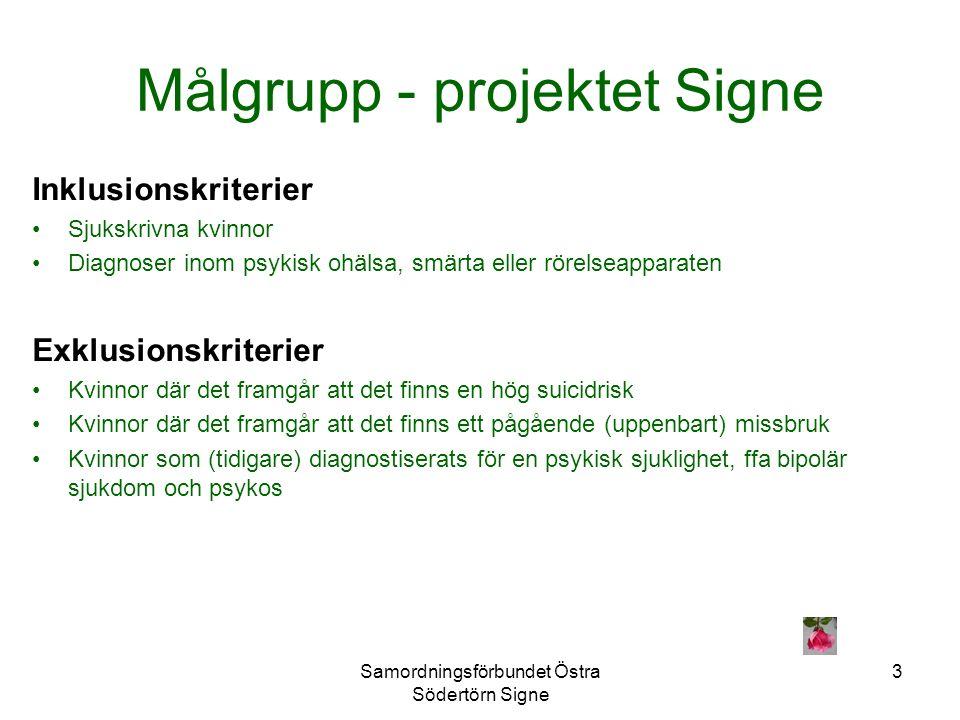 Samordningsförbundet Östra Södertörn Signe 3 Målgrupp - projektet Signe Inklusionskriterier Sjukskrivna kvinnor Diagnoser inom psykisk ohälsa, smärta eller rörelseapparaten Exklusionskriterier Kvinnor där det framgår att det finns en hög suicidrisk Kvinnor där det framgår att det finns ett pågående (uppenbart) missbruk Kvinnor som (tidigare) diagnostiserats för en psykisk sjuklighet, ffa bipolär sjukdom och psykos