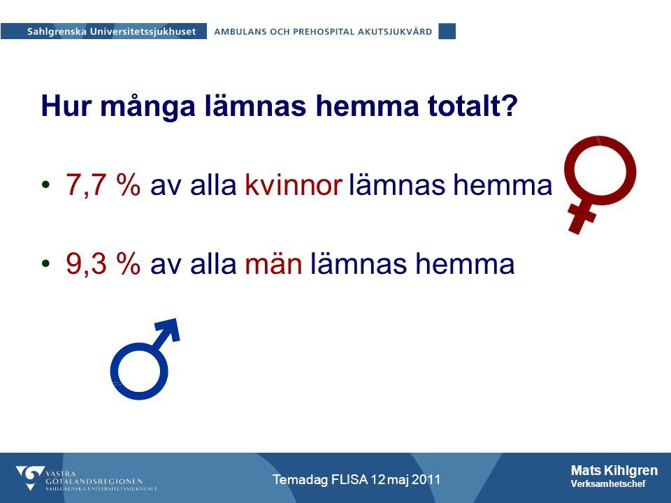 Mats Kihlgren Verksamhetschef Temadag FLISA 12 maj 2011 Hur många lämnas hemma totalt.