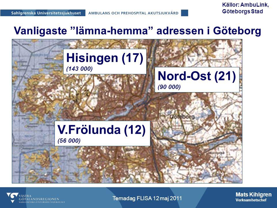 Mats Kihlgren Verksamhetschef Temadag FLISA 12 maj 2011 Vanligaste lämna-hemma adressen i Göteborg Nord-Ost (21) (90 000) V.Frölunda (12) (56 000) Källor: AmbuLink, Göteborgs Stad Hisingen (17) (143 000)