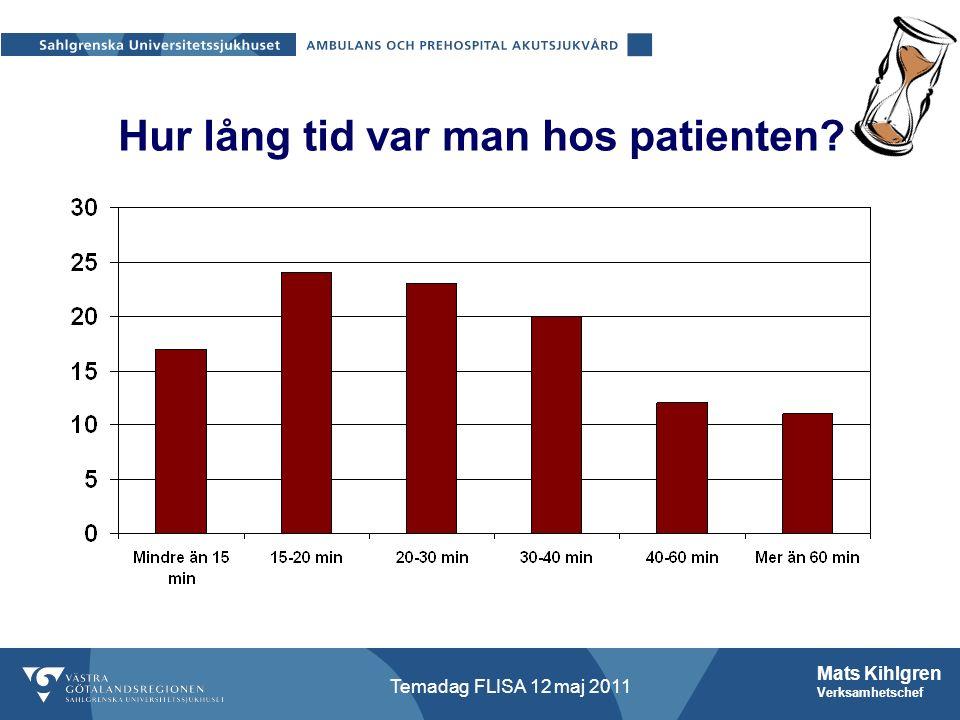 Mats Kihlgren Verksamhetschef Temadag FLISA 12 maj 2011 Hur lång tid var man hos patienten?