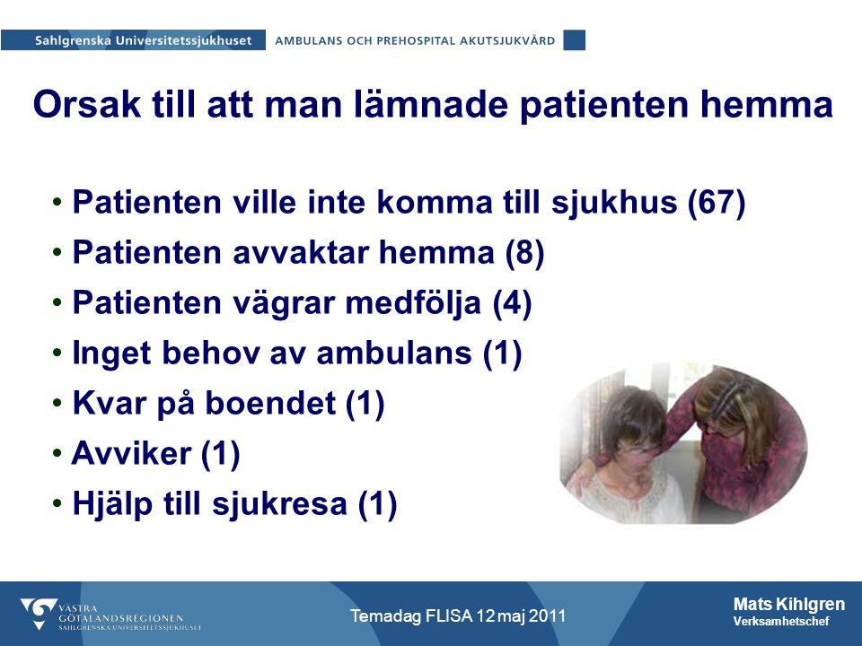 Mats Kihlgren Verksamhetschef Temadag FLISA 12 maj 2011 Orsak till att man lämnade patienten hemma Patienten ville inte komma till sjukhus (67) Patienten avvaktar hemma (8) Patienten vägrar medfölja (4) Inget behov av ambulans (1) Kvar på boendet (1) Avviker (1) Hjälp till sjukresa (1)