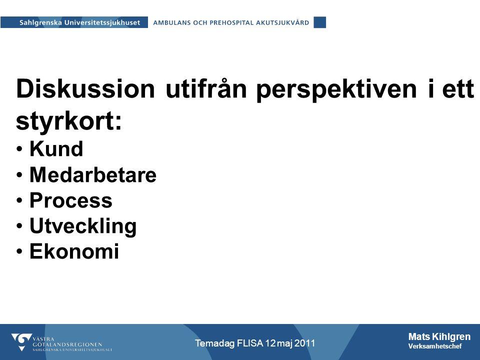 Mats Kihlgren Verksamhetschef Temadag FLISA 12 maj 2011 Diskussion utifrån perspektiven i ett styrkort: Kund Medarbetare Process Utveckling Ekonomi