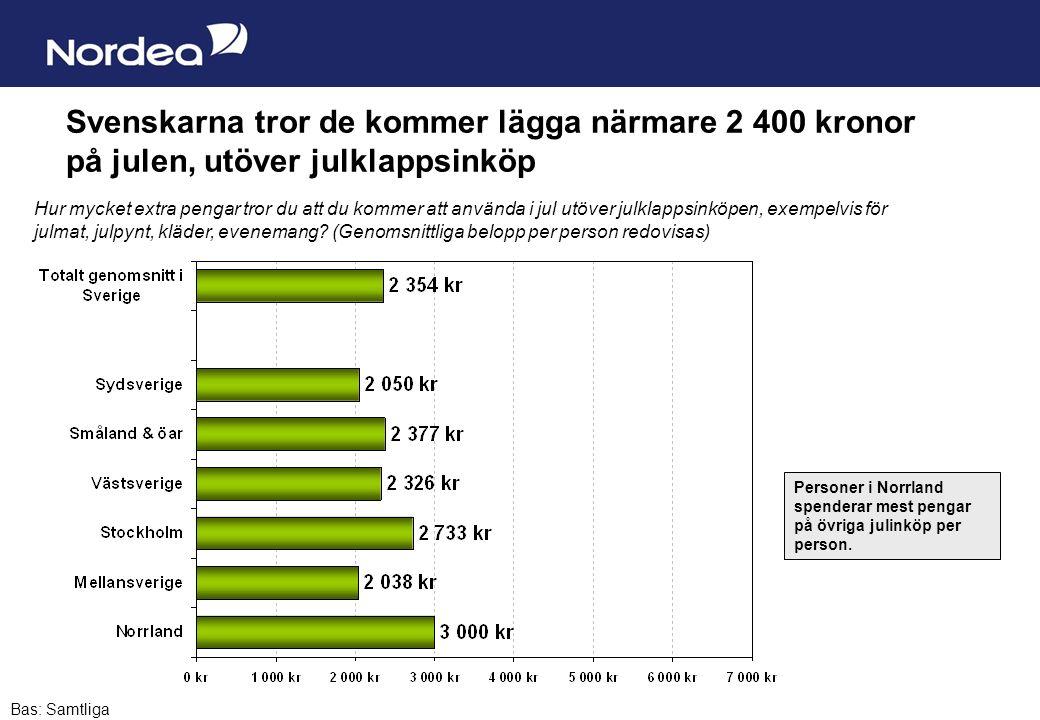 Sida 6 Svenskarna tror de kommer lägga närmare 2 400 kronor på julen, utöver julklappsinköp Personer i Norrland spenderar mest pengar på övriga julinköp per person.