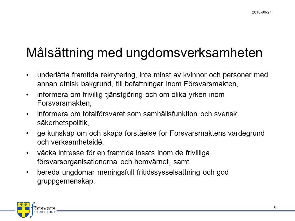 Grundläggande bestämmelser Stadgar, FFS, FIB, ÖS och reglementen styr Kap 2.3 gäller.