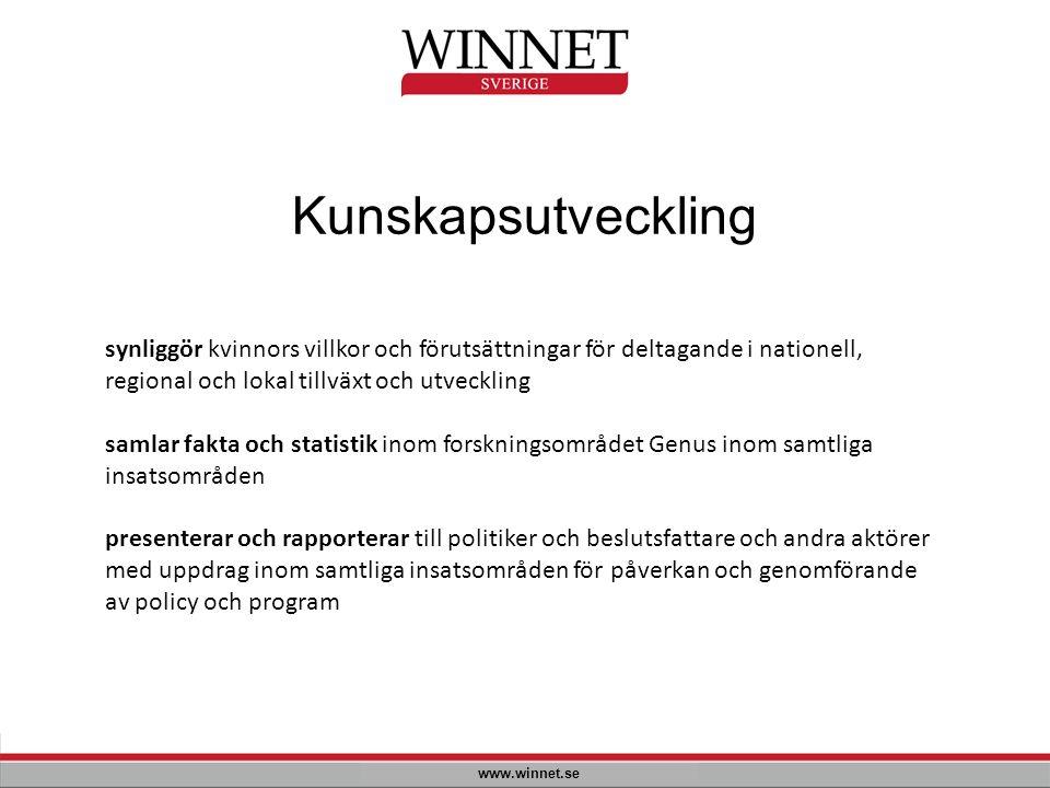 Kunskapsutveckling www.winnet.se synliggör kvinnors villkor och förutsättningar för deltagande i nationell, regional och lokal tillväxt och utveckling