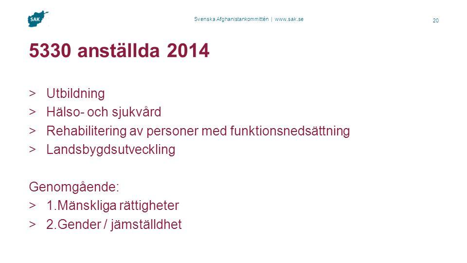 Svenska Afghanistankommittén | www.sak.se 5330 anställda 2014  Utbildning  Hälso- och sjukvård  Rehabilitering av personer med funktionsnedsättning  Landsbygdsutveckling Genomgående:  1.Mänskliga rättigheter  2.Gender / jämställdhet 20