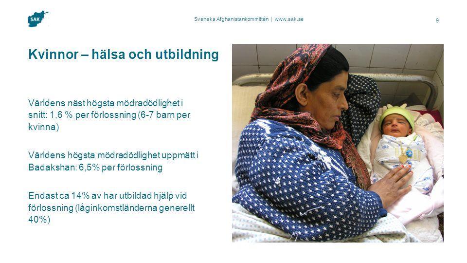 Svenska Afghanistankommittén | www.sak.se Kvinnor – hälsa och utbildning Världens näst högsta mödradödlighet i snitt: 1,6 % per förlossning (6-7 barn per kvinna) Världens högsta mödradödlighet uppmätt i Badakshan: 6,5% per förlossning Endast ca 14% av har utbildad hjälp vid förlossning (låginkomstländerna generellt 40%) 9