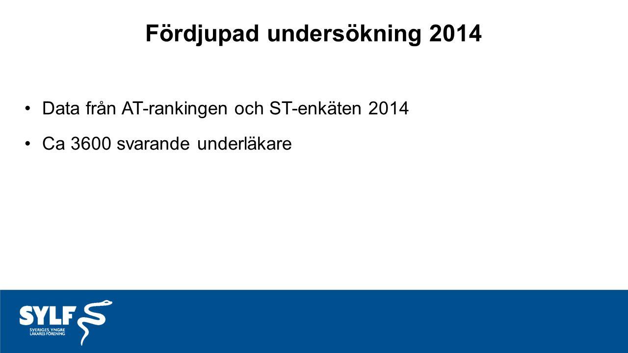 Fördjupad undersökning 2014 Data från AT-rankingen och ST-enkäten 2014 Ca 3600 svarande underläkare