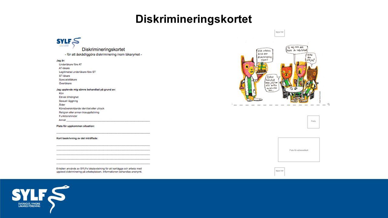 Diskrimineringskortet