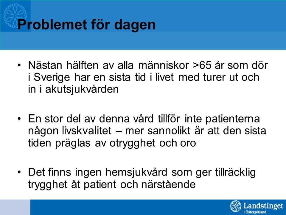 Problemet för dagen Nästan hälften av alla människor >65 år som dör i Sverige har en sista tid i livet med turer ut och in i akutsjukvården En stor del av denna vård tillför inte patienterna någon livskvalitet – mer sannolikt är att den sista tiden präglas av otrygghet och oro Det finns ingen hemsjukvård som ger tillräcklig trygghet åt patient och närstående