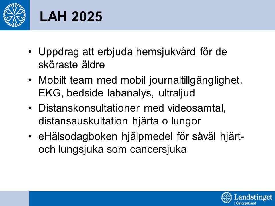 LAH 2025 Uppdrag att erbjuda hemsjukvård för de sköraste äldre Mobilt team med mobil journaltillgänglighet, EKG, bedside labanalys, ultraljud Distanskonsultationer med videosamtal, distansauskultation hjärta o lungor eHälsodagboken hjälpmedel för såväl hjärt- och lungsjuka som cancersjuka