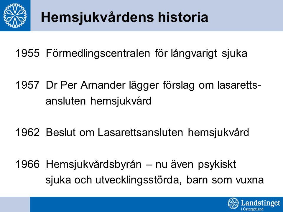 Hemsjukvårdens historia 1955 Förmedlingscentralen för långvarigt sjuka 1957 Dr Per Arnander lägger förslag om lasaretts- ansluten hemsjukvård 1962 Beslut om Lasarettsansluten hemsjukvård 1966 Hemsjukvårdsbyrån – nu även psykiskt sjuka och utvecklingsstörda, barn som vuxna