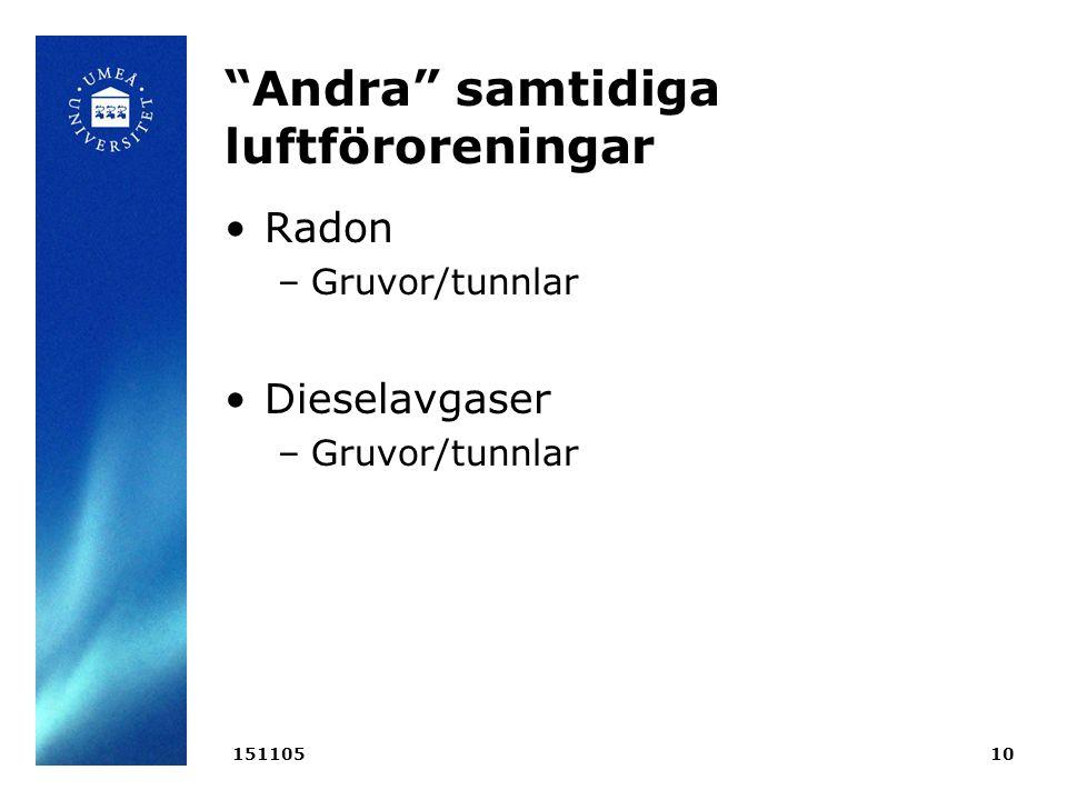 Andra samtidiga luftföroreningar Radon –Gruvor/tunnlar Dieselavgaser –Gruvor/tunnlar 15110510