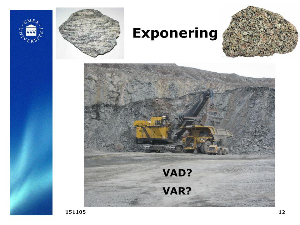 Exponering VAD VAR 15110512