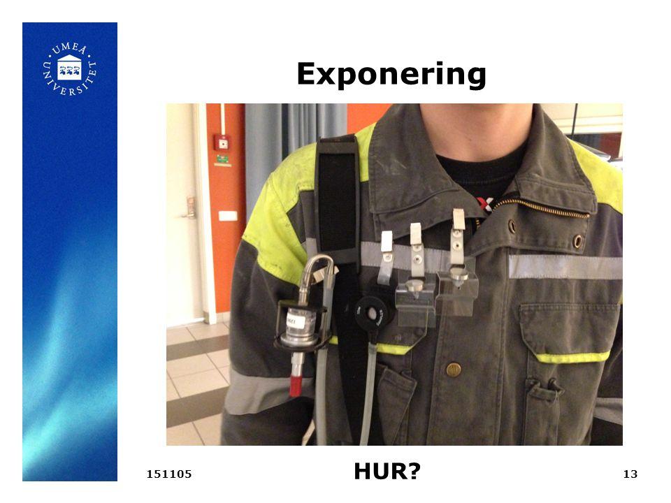 Exponering HUR? 15110513