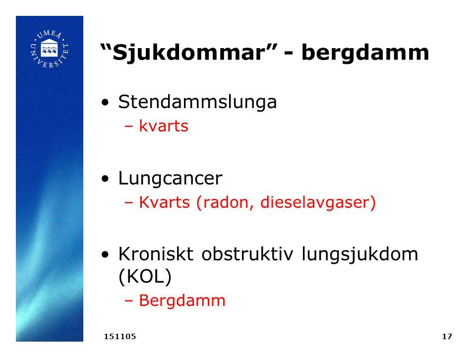 Sjukdommar - bergdamm Stendammslunga –kvarts Lungcancer –Kvarts (radon, dieselavgaser) Kroniskt obstruktiv lungsjukdom (KOL) –Bergdamm 15110517