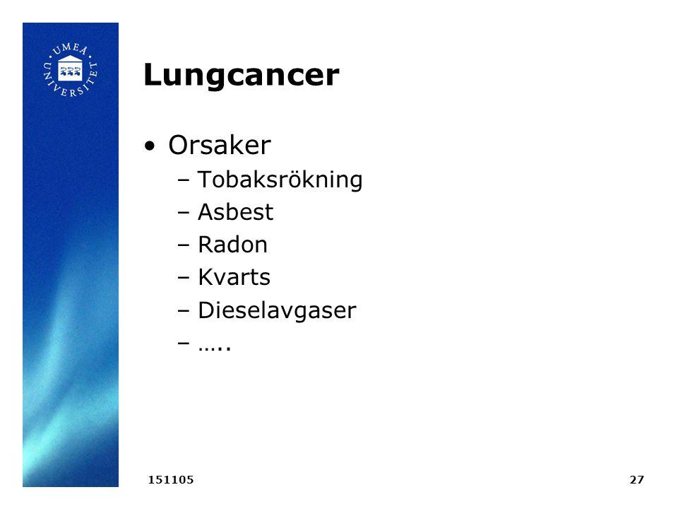 Lungcancer Orsaker –Tobaksrökning –Asbest –Radon –Kvarts –Dieselavgaser –….. 15110527