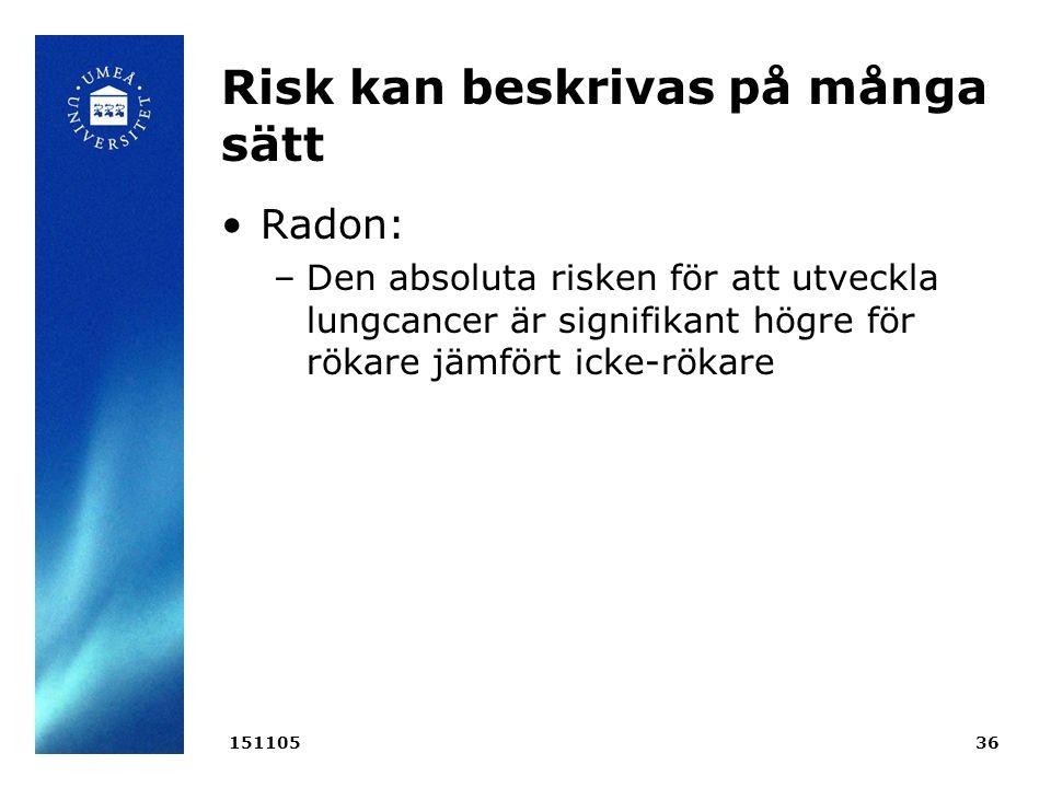Risk kan beskrivas på många sätt Radon: –Den absoluta risken för att utveckla lungcancer är signifikant högre för rökare jämfört icke-rökare 15110536
