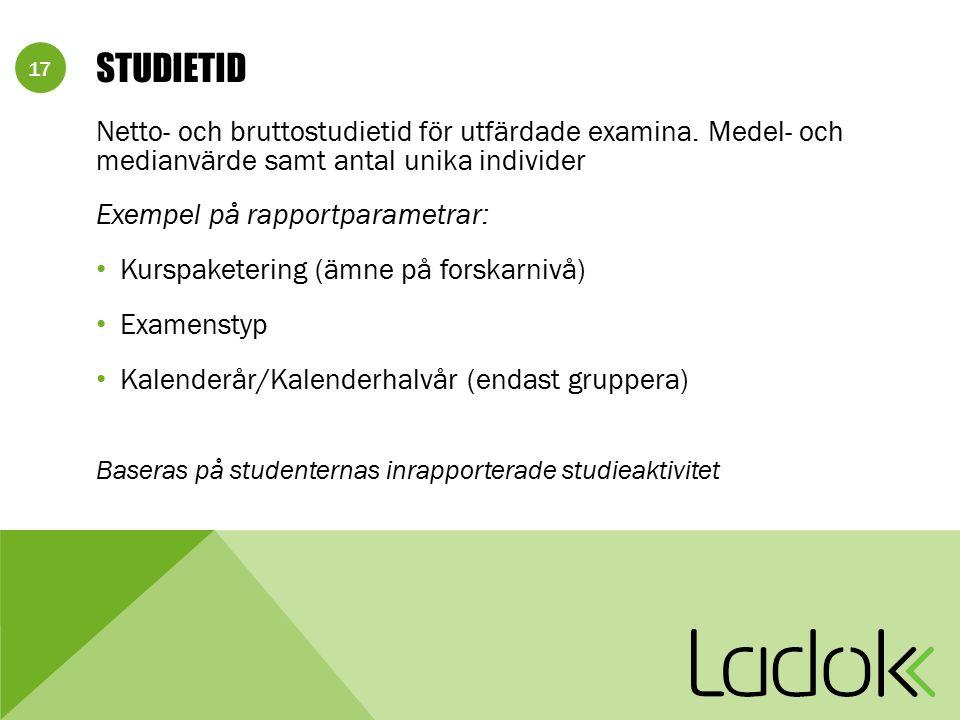 17 STUDIETID Netto- och bruttostudietid för utfärdade examina.
